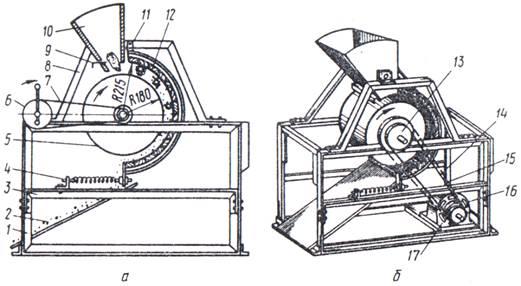 Как сделать молотилку для зерна своими руками 675